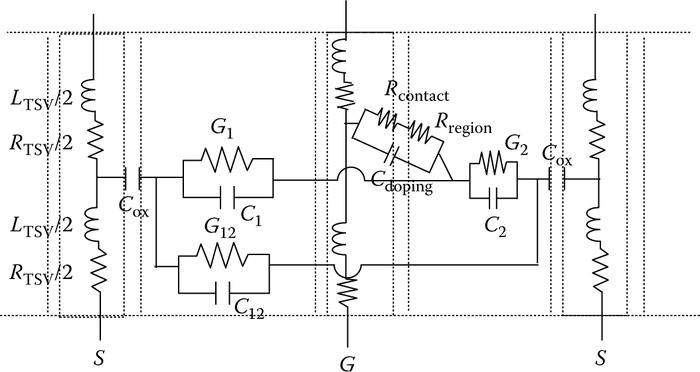 Electrical equivalent model of signal–ground–signal TSV with ohmic contact around the ground TSV.