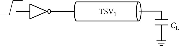 Schematic view of Cu­based TSV driven by a CMOS driver and terminated by capacitive load.