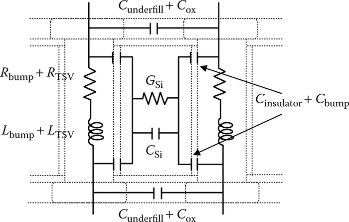 Electrical equivalent model of signal and ground TSVs.