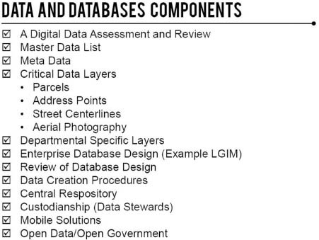 Data and database components.