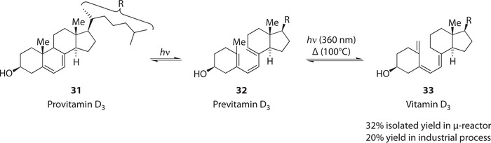 Two-step conversion of provitamin D