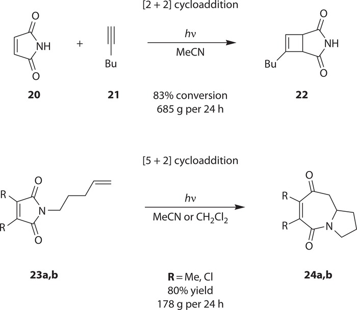 [2 + 2] and [5 + 2] cycloaddition reactions of maleimide and its derivatives.