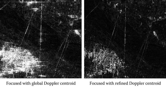 Effect of Doppler frequency and rate estimation on image focusing.